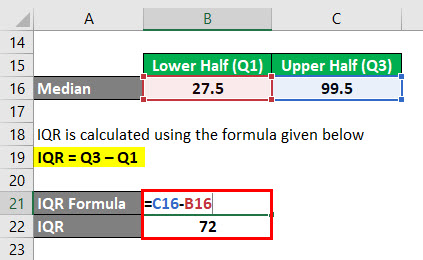 Calculation of IQR Example 2
