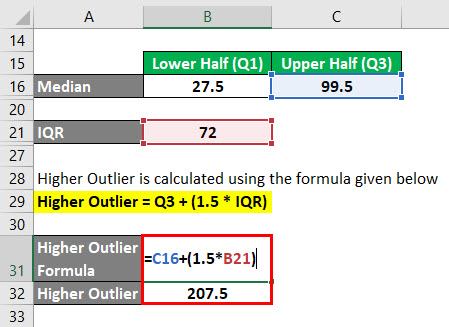 Outliers Formula Example 2-8