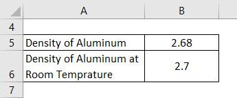 Percent Error Example 1-1