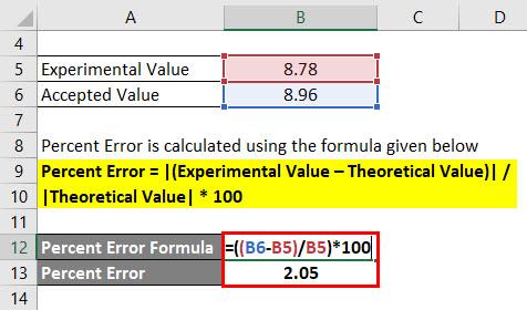 Percent Error Example 2-2