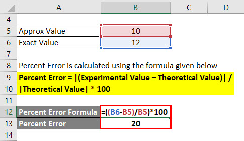 Percent Error Example 3-2
