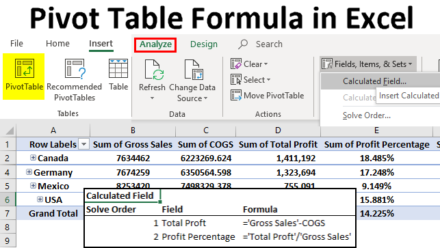 Pivot Table Formula in Excel