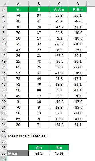 Formula Example 1-5