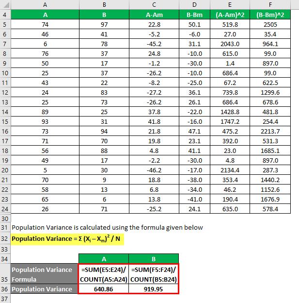 Population Variance Formula Example 1-7