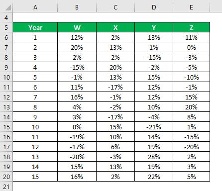 Population Variance Formula Example 2-1