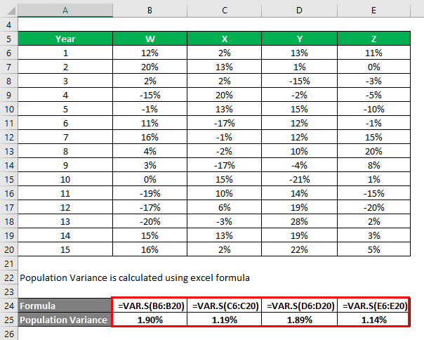 Population Variance Formula Example 2-2