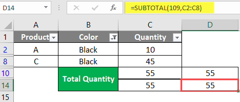 SUBTOTAL Formula in Excel example 1-10