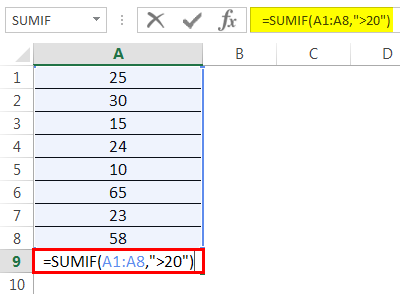 Sumif Formula Example 1.2