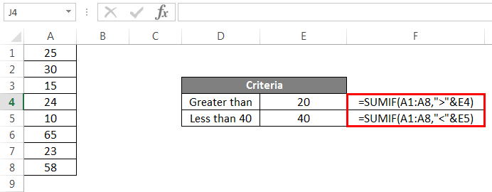 Sumif Formula Example 1.4