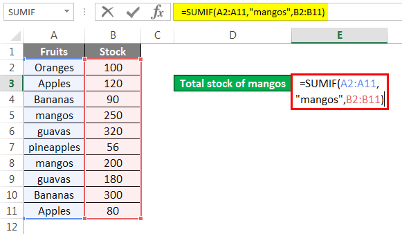 Sumif Formula Example 2.2