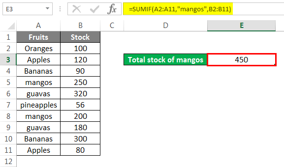 Sumif Formula Example 2.3