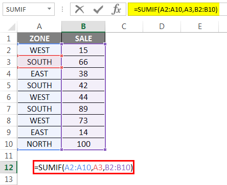 Sumif Formula Example 3.4