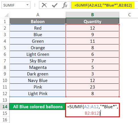 Sumif Formula Example 5.2