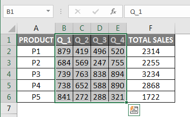 Ungrouping Columns in Excel 2