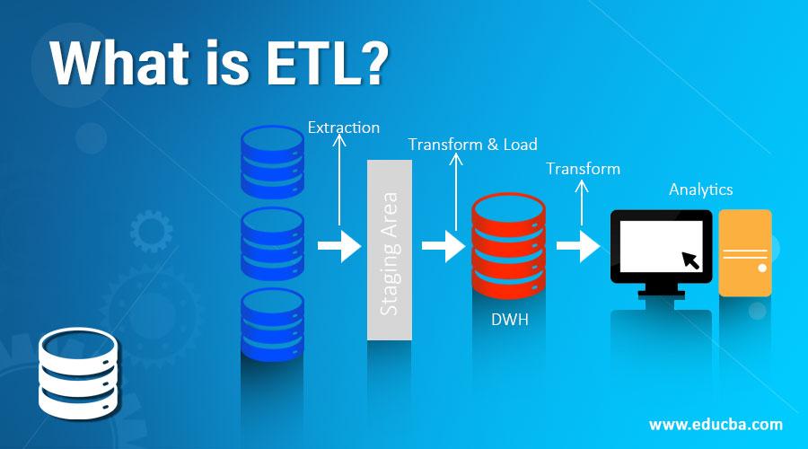 What is ETL?