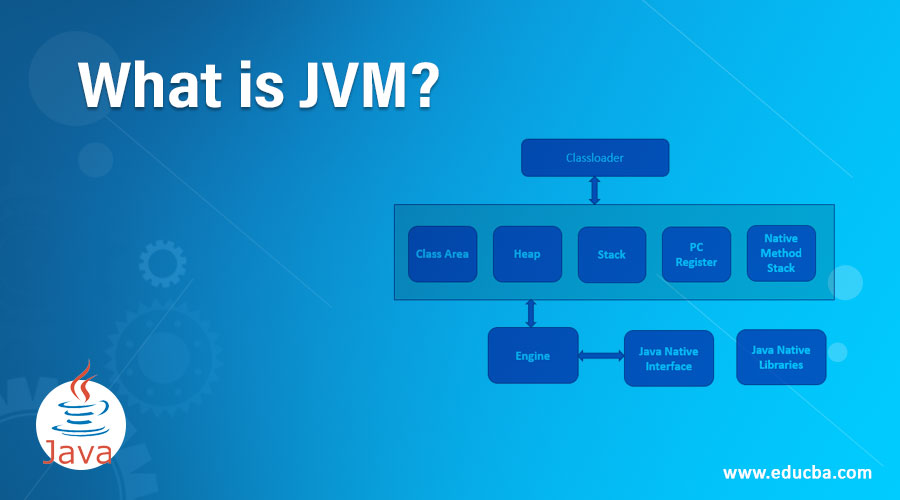 What is JVM?