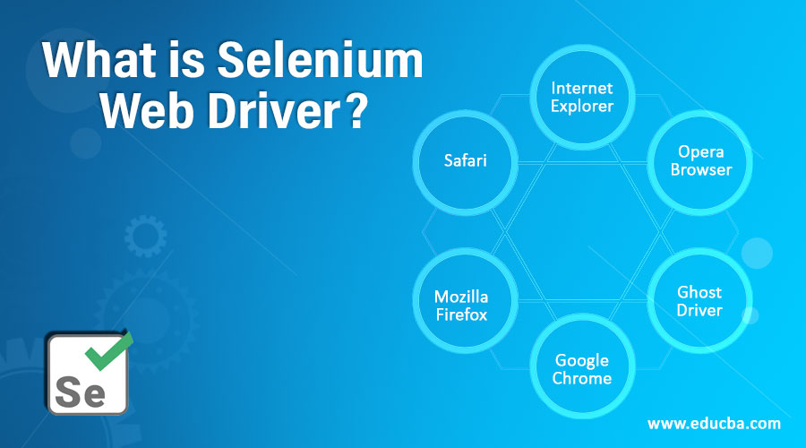 What is Selenium Web Driver?