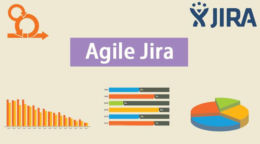 agile jira