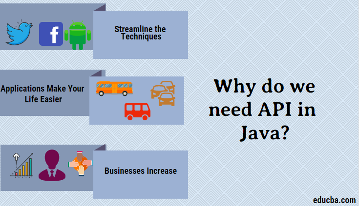 Why do we need API in Java