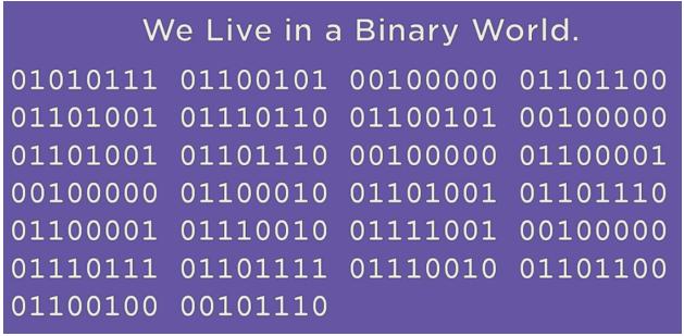 Encoding vs Decoding - Binary world