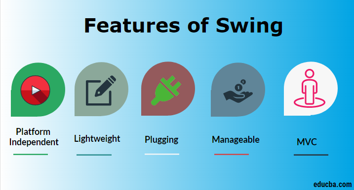 features of swing