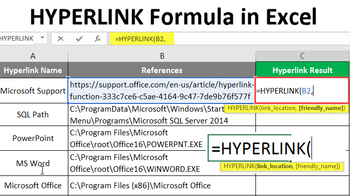 HYPERLINK Formula in Excel | How to Use HYPERLINK Formula in Excel