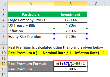 calculation of real premium