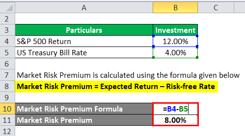 market risk premium Example 4-2
