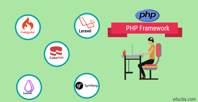 PHP Frameworks | Features of Top 5 PHP Frameworks With