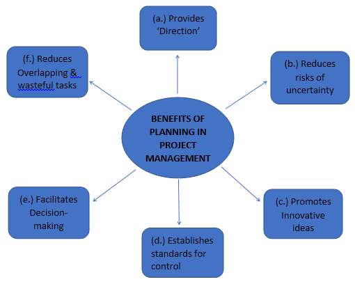 project management plan 1