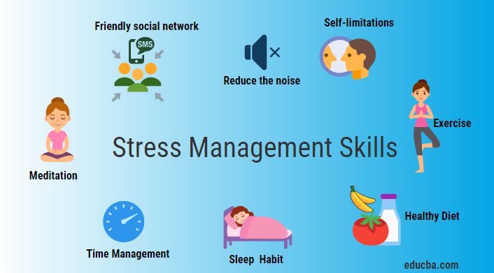 stress management skill