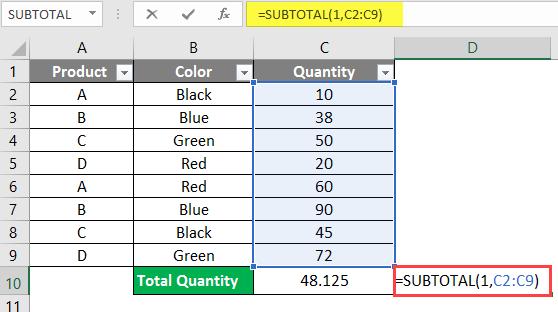 subtotal example 2-1