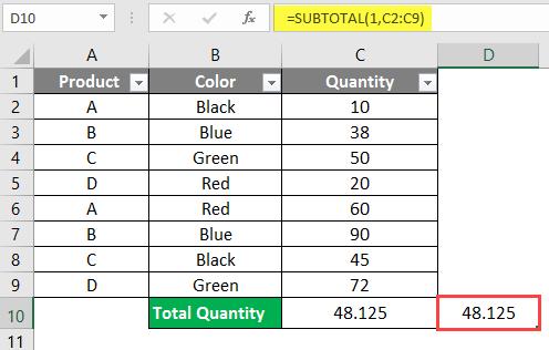 subtotal example 2-2