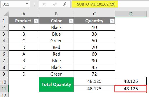 subtotal example 2-4