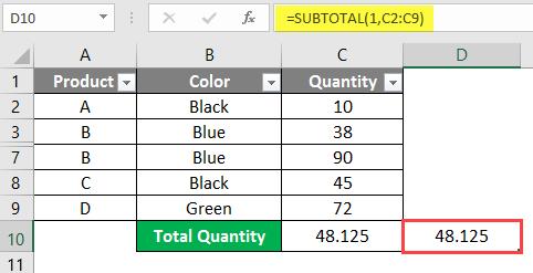 subtotal example 2-6