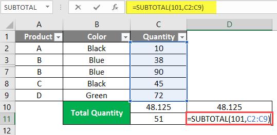 subtotal example 2-7