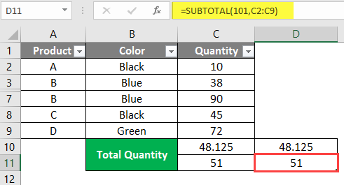 subtotal example 2-8