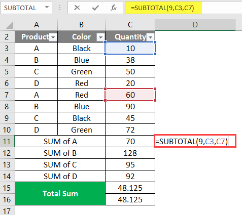 subtotal example 3-1