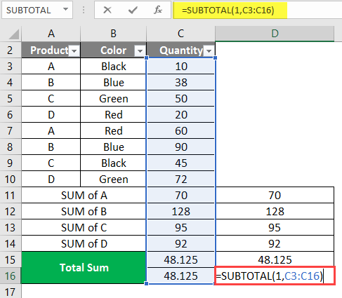 subtotal example 3-11