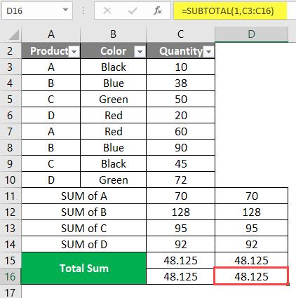 subtotal example 3-12