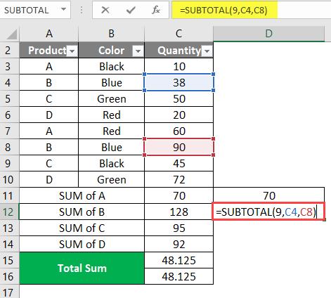 subtotal example 3-3