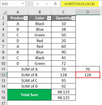 subtotal example 3-4