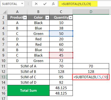 subtotal example 3-5