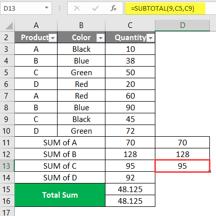 subtotal example 3-6