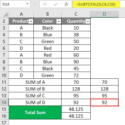 subtotal example 3-8