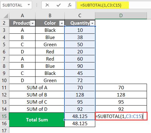 subtotal example 3-9
