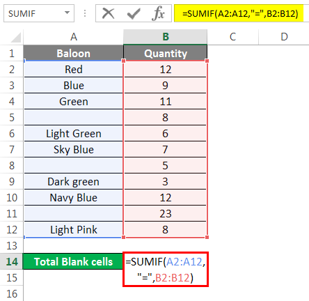 total blank cells 1
