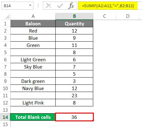 total blank cells 2