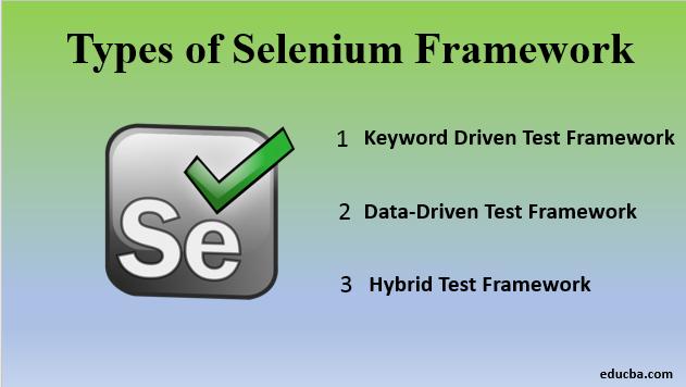 types of selenium framework