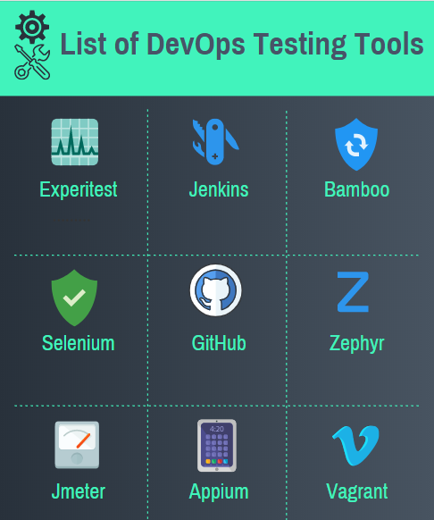 List of DevOps Testing Tools